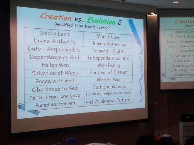 creationist slide