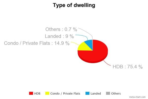 dwelling freethinkers