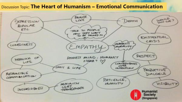 empathy slide